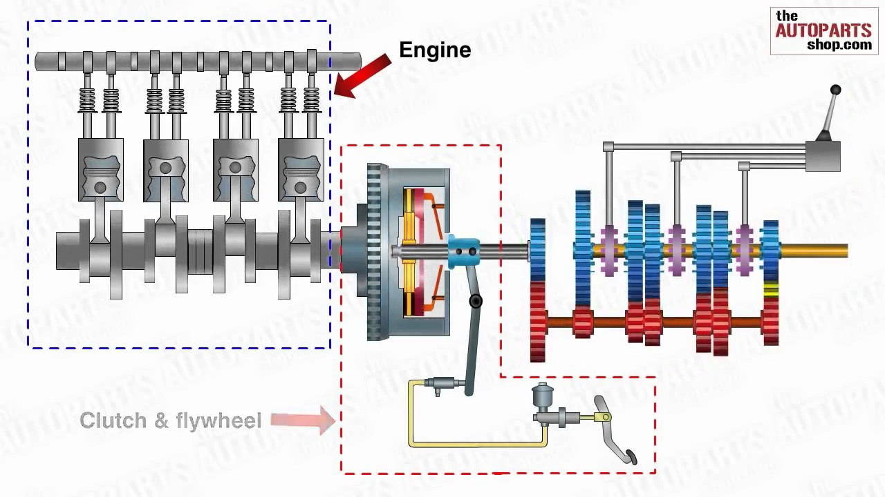 Car Engine Flywheel Engine Car Parts And Component Diagram
