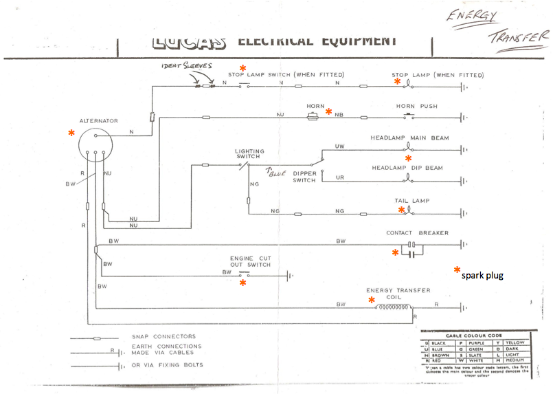 [NRIO_4796]   Electrical – 63 Tiger Cub Motorcycle   Triumph Ignition Coil Wiring Diagram      McGraw Commons - Princeton University