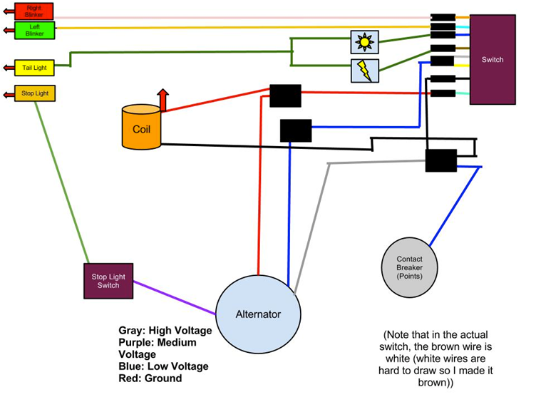[DIAGRAM_38IS]  The Wire Harness – 64 Tiger Cub Motorcycle | House Wiring Diagram Ex Les |  | McGraw Commons - Princeton University